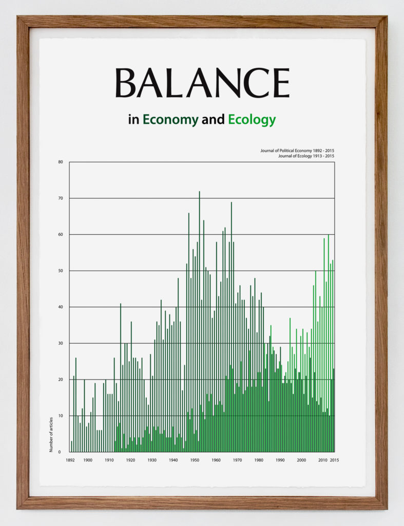 Balance in Economy and Ecology, by Toril Johannessen